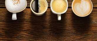 Виды кофе с названиями